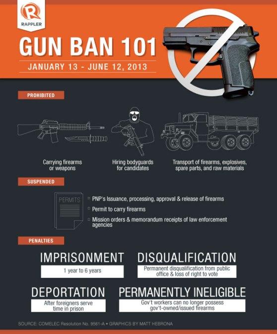 Gun ban starts amid tense political mood